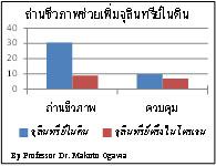 เกษตรอินทรีย์พลังชีวภาพ_หลักสำคัญ 3 ประการ 009